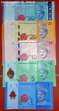 Presupuesto mochilero viajar a Malasia - Ringgit