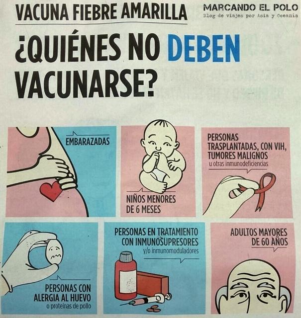 Recomendaciones vacuna fiebre amarilla