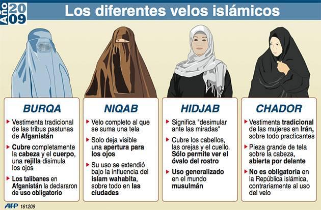 Velos islamicos