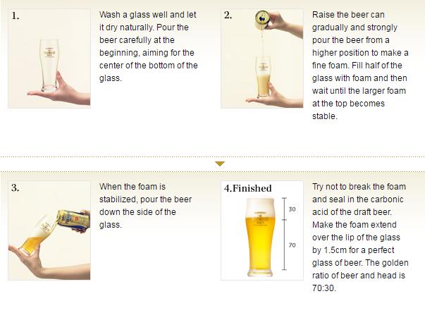 Cosas gratis Tokio - suntory beer tour